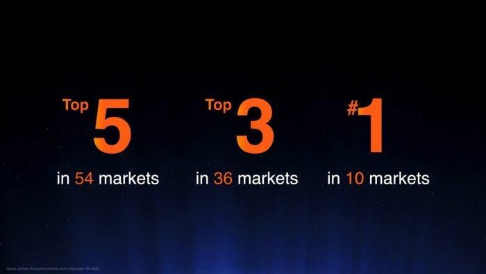Офіційно: Redmi K40 на Snapdragon 888 буде представлений 25 лютого