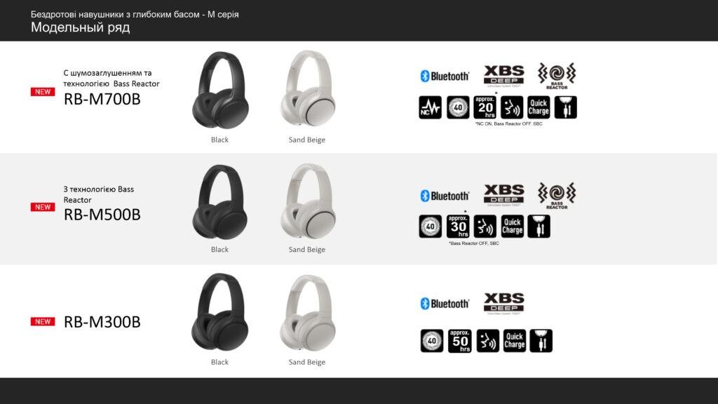 Глибокий бас без дротів: Серія навушників RB-MxxxB від Panasonic