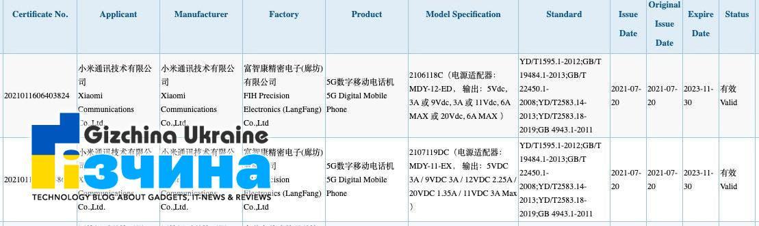 Xiaomi Mi MIX 4, Mi CC11 и Mi Pad 5 получают сертификацию 3C
