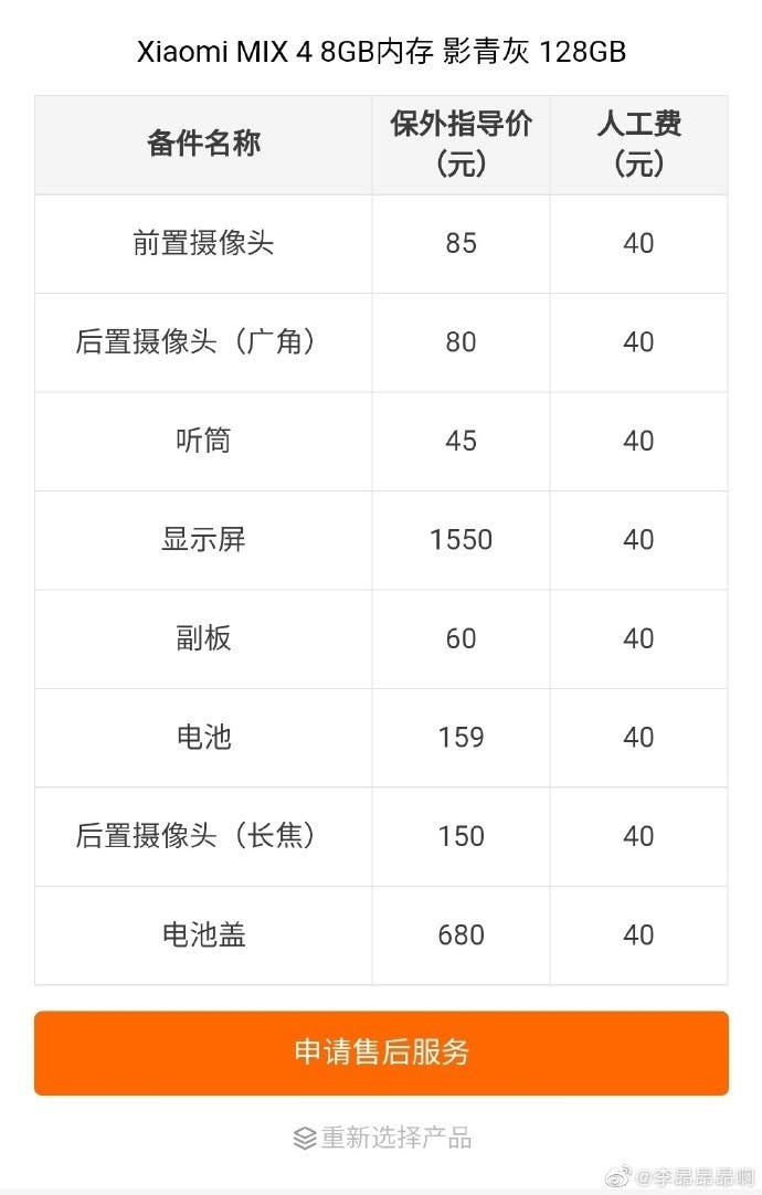 Ремонт дисплея Xiaomi Mi MIX 4 обойдётся как хороший смартфон
