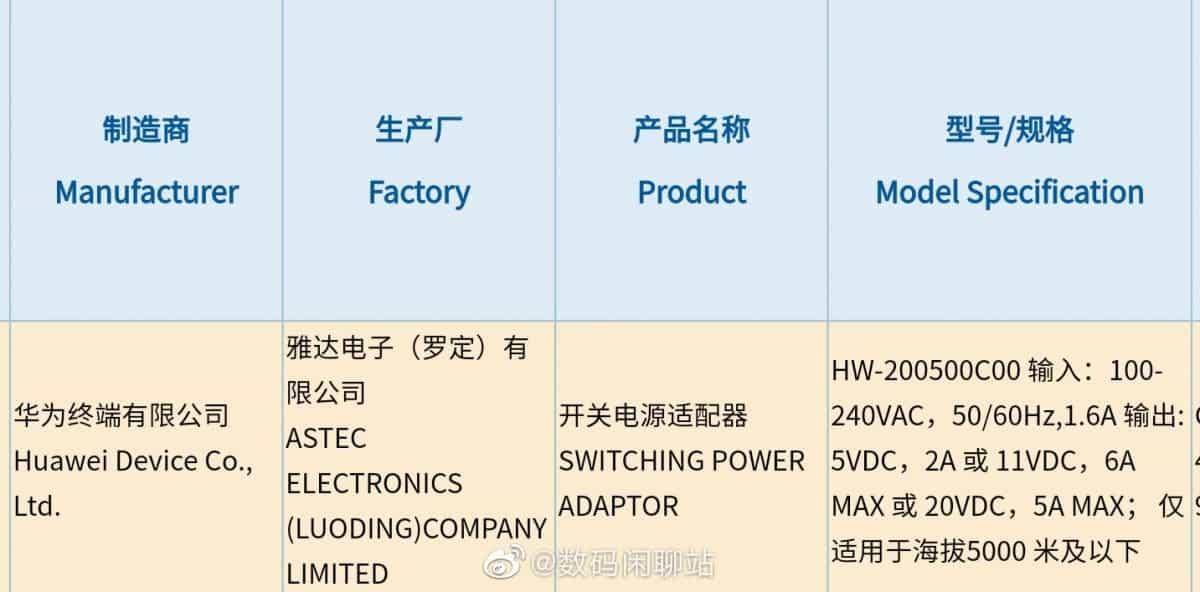 Зарядное устройство Huawei 100 Вт проходит сертификацию
