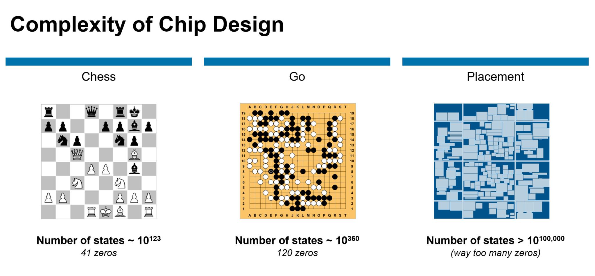 Наступні чіпи Exynos від Samsung будуть створені за допомогою AI