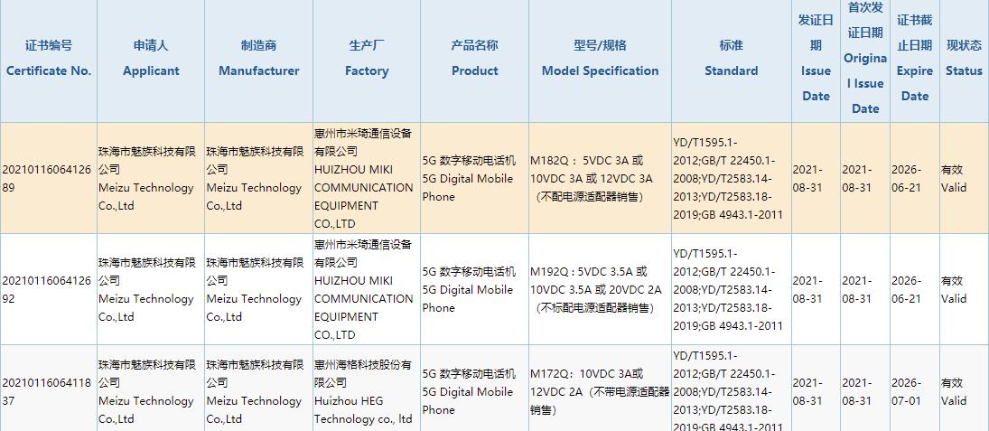 Смартфон Meizu со Snapdragon 870 и быстрой зарядкой 30 Вт получил сертификат 3C